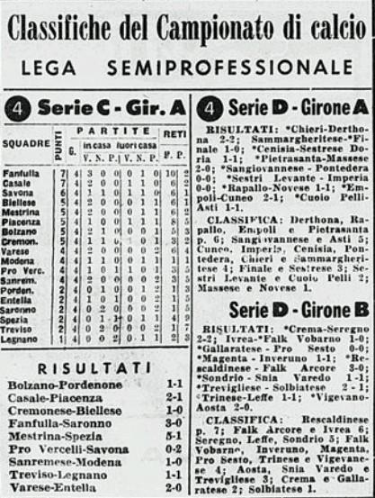 Serie D 1960 61 Treviglio Amarcord
