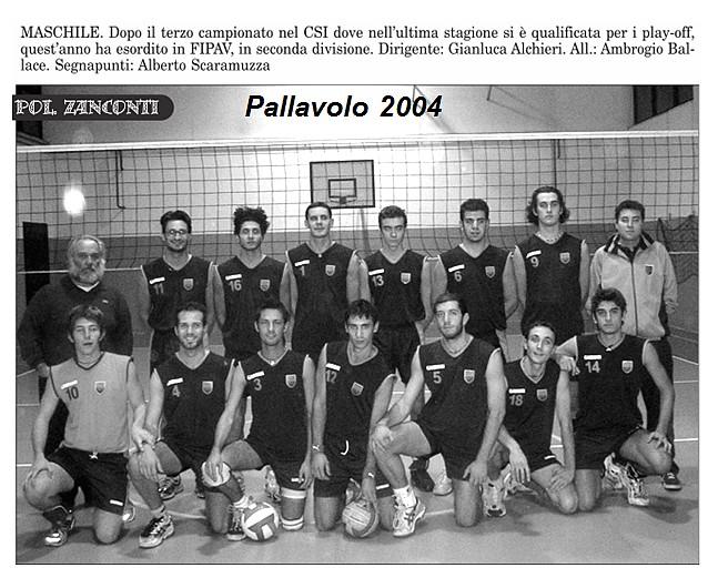 Pallavolo 2004 Zanconti Treviglio