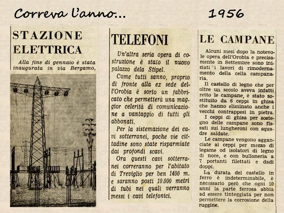Stazione Elettrica Telefoni Campane